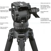 Miller 1033 Compass 12 Fluid Head Payload Range of 2-10kg 2