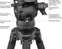 Miller 1034 Compass 15 Fluid Head Payloads between 2-10kg