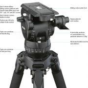 Miller 1036 Compass 20 Fluid Head Speed, Performance and Versatility 2