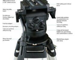 Miller 1055 Cineline 70 Fluid Head Easy to fit 1225 Mitchell Base Adaptor
