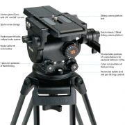 Miller 1074 Arrowx 5 Fluid Head Perfect for ENG/EFP Master 2