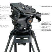 Miller 1076 Arrowx 7 Fluid Head Heavy Duty Performer 2