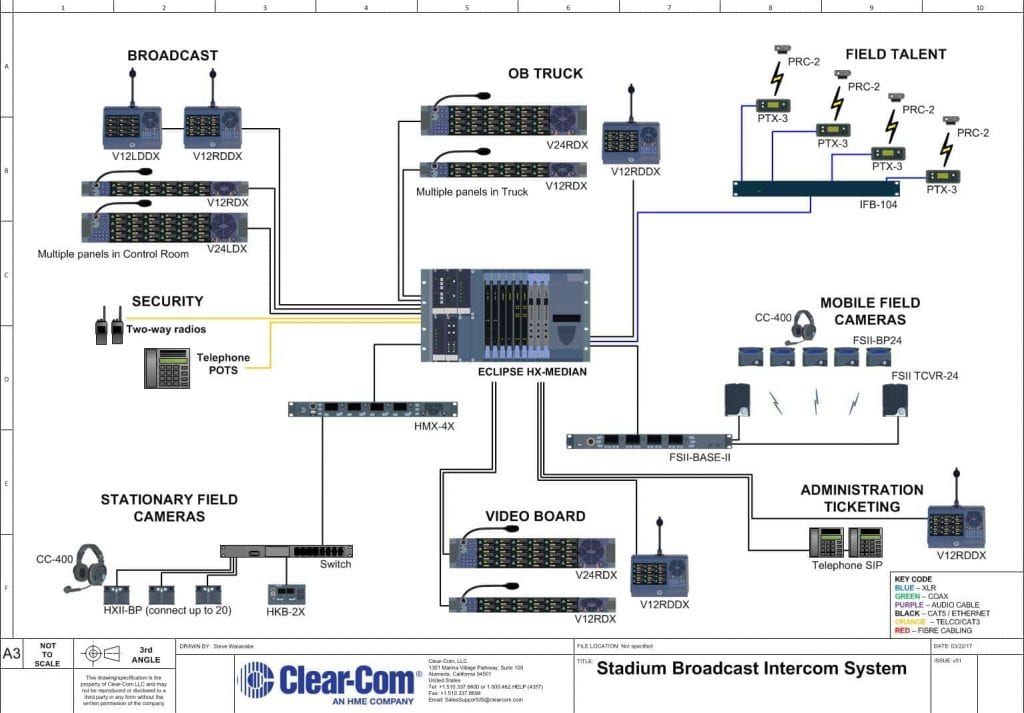 Clearcom Wiring Diagram - Wiring Diagram Schematics on