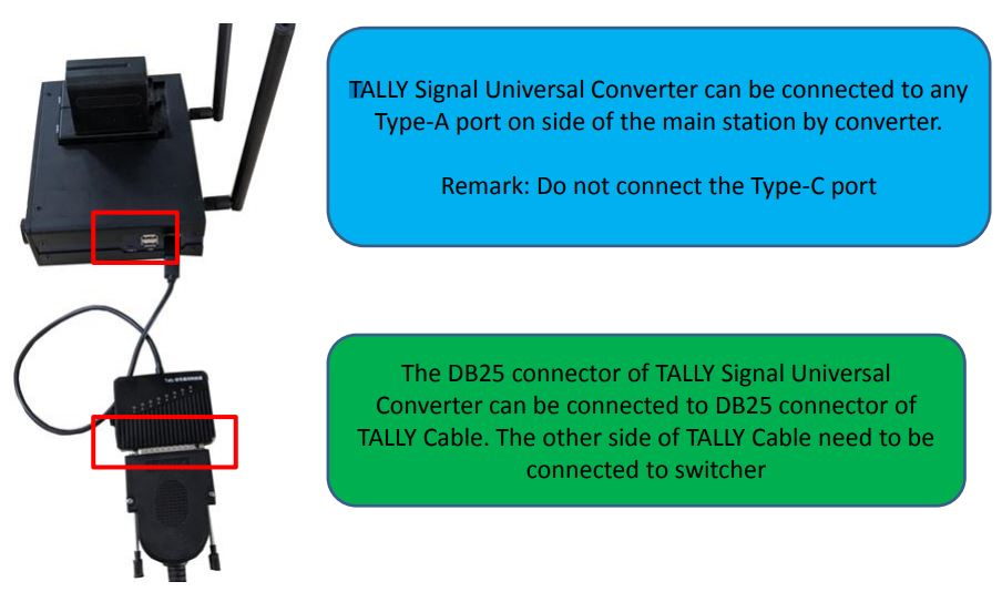 TALLY Connection Instruction